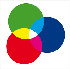 Venn Diagram Color Gimp How To Draw 3 Overlapping Circles With Different Colors