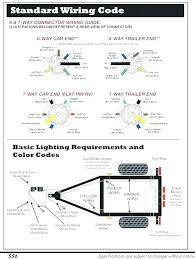 calico trailer wiring diagram for 7 pin Ford 7 Way Trailer Wiring Diagram GM 7-Way Trailer Plug Wiring Diagram
