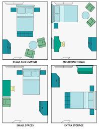 how to place bedroom furniture. How To Place Bedroom Furniture