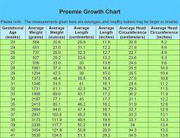 Average Fetal Weight Chart India 34 Weeks Pregnant Baby Weight Chart In Kg