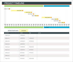 Microsoft Project Gantt Chart Timescale 23 Free Gantt Chart And Project Timeline Templates In
