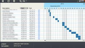Ganttify Turns Your Google Calendar Or Trello Board Into A