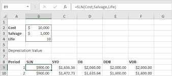 Fixed Asset Depreciation Calculator Depreciation In Excel Easy Excel Tutorial