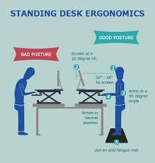 standing desk posture. Wonderful Desk Standing Image On Standing Desk Posture N