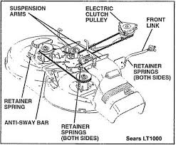 280 best diy tools outdoor & repairs images on pinterest engine Wiring Diagram For Poulan Pro Riding Mower riding mower and garden tractor belt routing diagrams wiring diagram for poulan pro riding mower