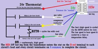 wiring diagram two wire thermostat wiring diagram honeywell 2 thermostat wiring diagram 2 wire wiring diagram volts sizes highers hot leg into tstat ftom white the heat circuit gas valves compressor contactor two wire thermostat