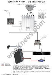 winegard rv satellite diagram schematics all about repair and winegard rv satellite diagram schematics satellite wiring diagram nilzanet swm8 1dvr deca satellite wiring diagram