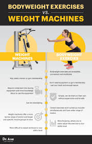 bodyweight exercises vs weight machines dr axe