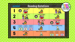 Daily 5 Rotation Chart 56 Prototypic Guided Reading Rotation Chart