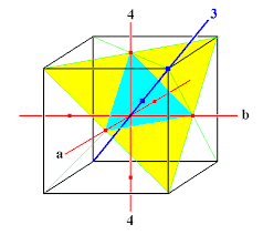 Derivation Of The Crystal Classes V