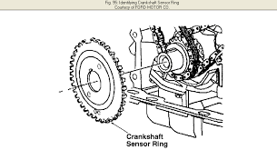 i need the timing chain marks and diagram for a ford 2001 Ford Explorer Timing Chain Diagram 2001 Ford Explorer Timing Chain Diagram #82 2001 ford explorer 4.0 timing chain diagram