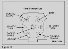 awesome of 7 rv plug wiring diagram 06 f350 2004 ford f250 trailer 2004 ford f350 wiring diagram at 2004 Ford F350 Wiring Diagram