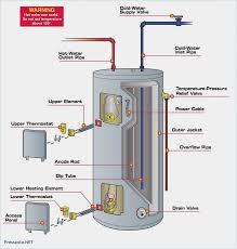 ruud water heater wiring diagram wiring diagram technic ruud hot water heater wiring diagram wiring diagram toolbox
