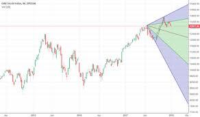 Dax30 Jan 2018 For Index Dax By Evgeniagencheva Tradingview
