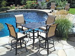 above ground pools cincinnati new outdoor patio furniture sets patio furniture cincinnati of above
