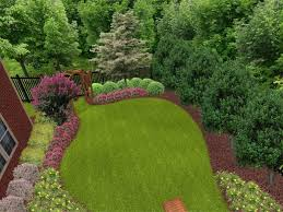 backyard landscape designs. Backyard Gardening Ideas Garden 1000 Landscape Designs D