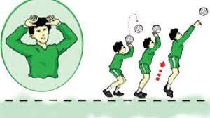 Servis terdiri dari servis tangan bawah dan servis tangan atas.servis tangan atas dibedakan lagi atas tennis servis,floating dan cekis. 4 Variasi Permainan Bola Voli Untuk Dikuasai Olahragapedia Com
