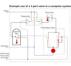 3 port valve wiring diagram ford super duty wiring diagram \u2022 free taco zone valve control wiring at 3 Zone Heating System Wiring Diagram