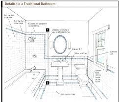 small bathroom layout with shower small bathroom floorplans small full bathroom layouts elegant layout