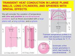 10 transient heat conduction