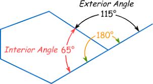 Interior Angles Chart Interior Angles Of Polygons