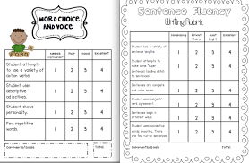 Scoring Rubric  Narrative Based on Personal Experiences     Study com