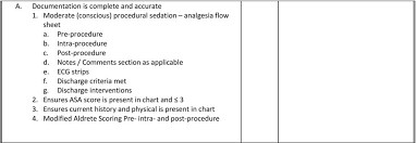 Model Sedation Protocol For Moderate Sedation And Analgesia