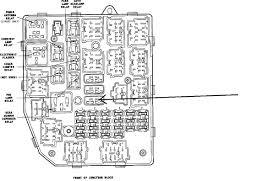 wiring diagram 1996 jeep grand cherokee fuse panel diagram grand 1997 jeep cherokee fuse box diagram at 1997 Jeep Grand Cherokee Fuse Box Diagram