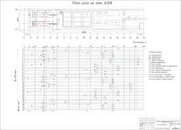 Строительные материалы и технологии курсовые и дипломные работы  Курсовой проект Производство железобетонных плит для облицовки оросительных каналов на постах агрегатно поточной линии