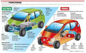 Resultado de imagen de Los coches eléctricos convierten al litio en la nueva mina de oro