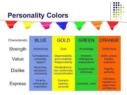 True Color Chart 4 Color Personality Chart Bedowntowndaytona Com