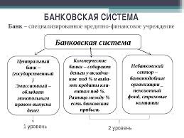 Банковская Система Кыргызстана курсовая загрузить Популярные видео запросы
