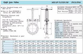 Dn50 Dn600 Wafer Type Knife Gate Valve For Water Treatment Buy Gate Valve Water Gate Valve Knife Gate Valve Product On Alibaba Com