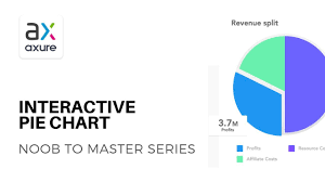 Axure Charts Interactive Pie Charts Tutorial Axure Rp Noob To Master Ep31