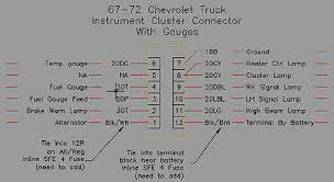 1972 chevy c10 wiring diagram gauges 1972 discover your dash wiring question 69 full cluster the 1947 present