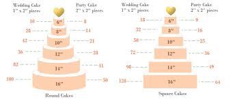 Wilton Cake Cutting Serving Chart The Top 20 Ideas About Wedding Cakes Servings The Best