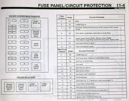 2007 f150 fuse box under hood wiring diagram shrutiradio 2008 f150 fuse box under hood at 2007 Ford F150 Fuse Box Layout