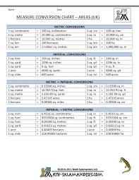 Measurement Calculation Chart Rackdigdopo