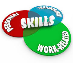 Define Transferable Skills For Job Hunters Dick Bolles Com