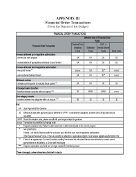 Budget Proposal Template Word Template Budget Proposal Template Word 2