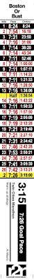 Sub 4 Marathon Pace Chart Pace Bands