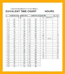 Minute Conversion Chart For Payroll Time Conversion Payroll Online Charts Collection