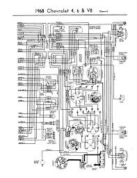 wiring diagram for chevy impala all generation wiring schematics chevy nova forum all models right