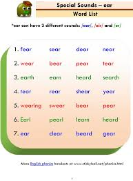 Why not try some of these. Advanced Phonics Ear Word List And Sentences