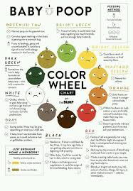 Stool Color Chart Images Is Stool Color Light Yellow Is Normal Or Not Nd Also Hard
