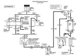 2000 ford starter wire diagram 2000 wiring diagrams online
