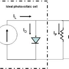 pv cell wiring diagram wiring diagram equivalent circuit diagram of a photovoltaic cell a current source pv cell wiring diagram