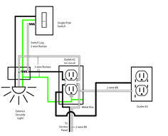 basic residential electrical wiring, home \u003e electricity \u003e house Basic Residential Electrical Wiring Diagram basic home electrical wiring diagrams last edited by cool user name; 08 26 basic residential electrical wiring diagrams