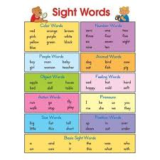 Chartlet Sight Words 17 X 22 Homeschooling Learning