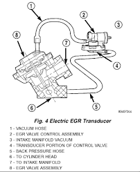 2001 chrysler pt cruiser exhaust diagram 2001 auto engine and pt cruiser exhaust pipe diameter at Pt Cruiser Exhaust Diagram